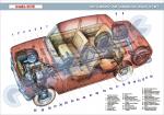 Плакат «Легковий автомобіль ВАЗ-2101» (компоновка) (код 4510601)