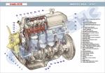 Плакат «Двигун ВАЗ-2101» (код 4510603)