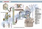 Плакат «Система охолодження двигуна ВАЗ-2101»