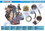 Плакат «Привод вспомогательных агрегатов двигателя.Фазы газораспределения»