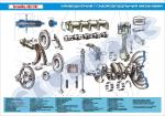 Плакат «Кривошипный и газораспределительный механизмы»