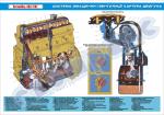Плакат «Система смазки и вентиляции картера двигателя»