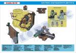 Плакат «Система охлаждения двигателя»