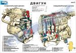 "Плакат ""Двигатель автомобиля ВАЗ-2108"""