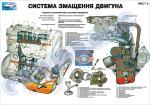 "Плакат ""Система смазки двигателя"""