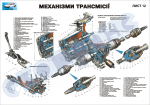 "Плакат ""Механизмы трансмиссии"""