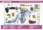 """Плакат """"Схема системи впорскування палива"""""""
