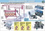"""Плакат """"Двоконтурна система охолодження двигуна"""""""