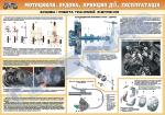 """Плакат """"Устройство и работа трансмиссии.Сцепление""""(код 4510505)"""