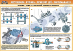 "Плакат ""Устройство и работа трансмиссии.Коробка передач""(код 4510506)"