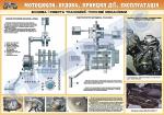 """Плакат """"Устройство и работа трансмиссии.Пусковые механизмы"""""""" (код 4510507)"""
