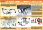Плакат «Устройство рамы мотоцикла, рамы и кузова бокового прицепа» (код 4510509)