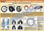 Плакат «Колеса и шины мотоцикла»(код 4510511)