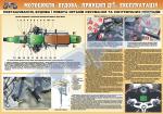 Плакат «Расположение, устройство и работа органов управления и контрольных приборов»(код 4510512)