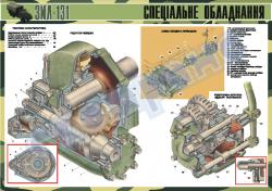 Спеціальне обладнання ЗИЛ-131