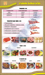 Кулинарная обработка мяса