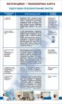 Плакат «Инструкционно-технологическая карта-подготовка гипсокартонных листов»