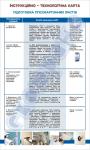 Плакат «Инструкционно-технологическая карта-подготовка гипсокартонных листов»(лист 2)