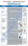 Плакат «Інструкційно-технологічна карта-облицювання стін ГКЛ з використанням клею»