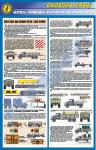 """Плакат """"Безопасность перевозок грузовым автотранспортом"""""""