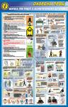 """Плакат """"Безпека при роботі з акумуляторними батареями"""""""