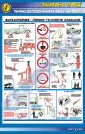 """Плакат """"Грузоподъемное и подъемно-транспортное оборудование"""""""