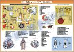 """Плакат """"Электрооборудование"""""""
