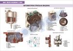 Плакат «Автоматична пральна машина»  4560101