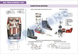 Плакат «Электрические бритвы»  4560102