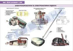 Плакат «Электропылесосы и полотеры»  4560104