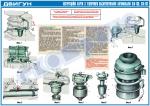 Двигатель.Обслуживание приборов системы питания.(код 45100-206)