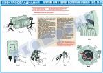 Электрооборудование.Обслуживание приборов и установка зажигания безконтактной Транзисторной системы зажигания «Искра». 45100-211