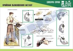 Плакат «Прийоми обпилювання металу»
