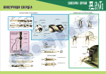 Плакат «Конструкція свердел»