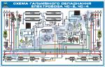 Схема гальмівного обладнання електровоза ЧС-2, ЧС-4