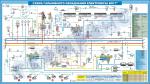 Схема гальмівного обладнання електровоза ВЛ11