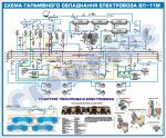 Схема гальмівного обладнання електровоза ВЛ11(+пристрої піскоподачі)