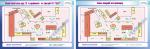 Схема движения автотранспорта и работников по территории предприятия + схема эвакуации автотранспорта (пример 4)