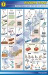 Схемы строповки грузов (общее)