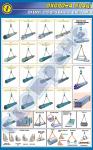 Схемы строповки металлопроката