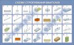 Схемы строповки строительных грузов