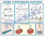 Схемы строповки грузов (балки,трубы,оборудование)