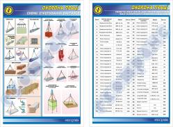 Схемы строповки грузов(строительные + перечень и масса грузов)