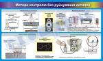 Плакат «Методи контролю без руйнування деталей»
