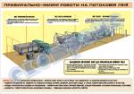 Прибирально-мийні роботи на потоковій лінії (код 45100-106)