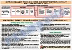 Організація технічного обслуговування №1 автомобілів в АТП (код 45100-109)