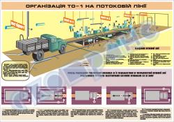 Організація ТО-1 на потоковій лінії (код 45100-110)