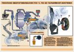 Технічне обслуговування гальмівної системи (ТО-1,ТО-2) (код 45100-111)