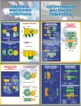 Плакат «Обработка фасонных поверхностей. Обтачивание фасонных поверхностей» 4820305
