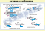 Плакат «Обробка конічної поверхні»